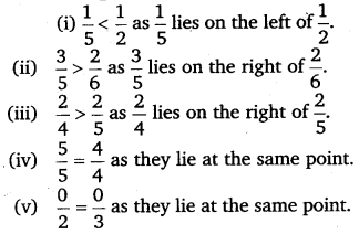 NCERT Solutions for Class 6 Maths Chapter 7 Fractions 54