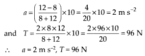 NCERT Solutions for Class 11 Physics Chapter 5 Law of Motion 18