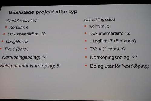 Norrköpings filmfond 2014–2018