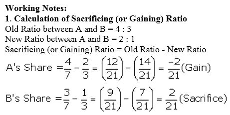 TS Grewal Accountancy Class 12 Solutions Chapter 3 Change in Profit Sharing Ratio Among the Existing Partners Q27.2