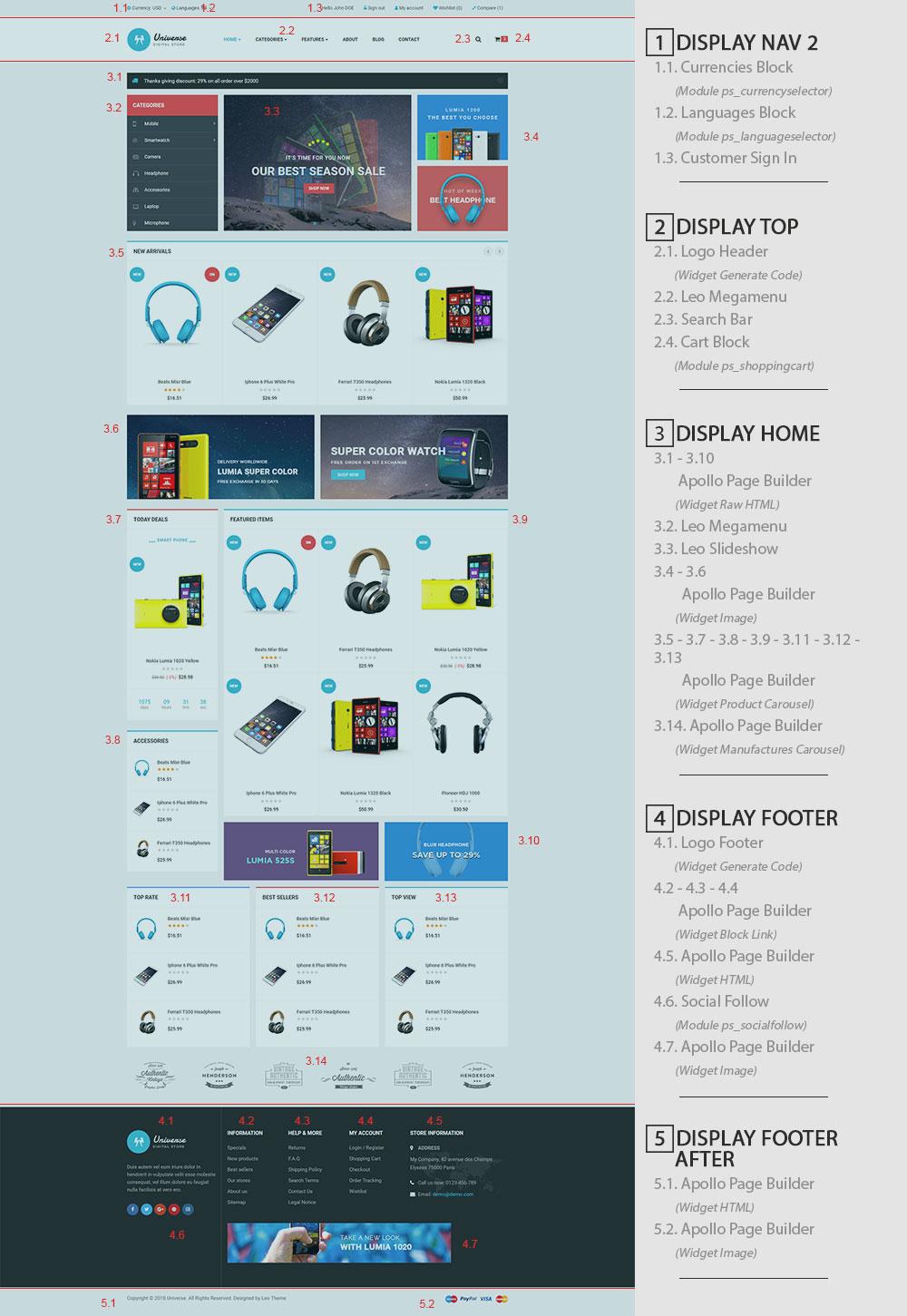 Leo Universe - Guide for prestashop 1 7