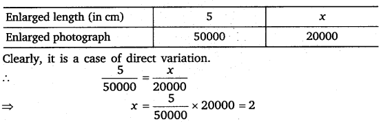 NCERT Solutions for Class 8 Maths Chapter 13 Direct and Inverse Proportions 9