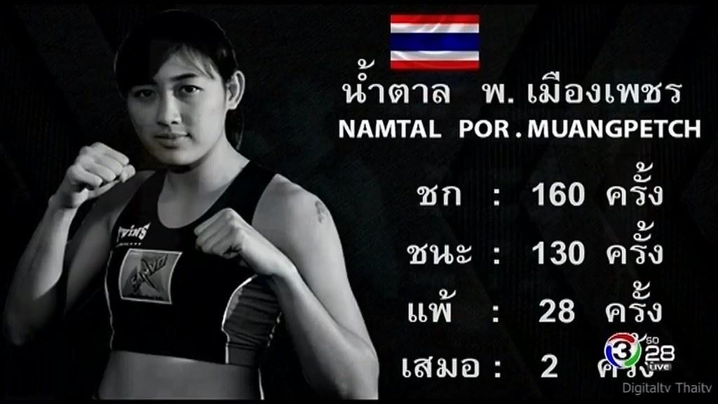 Liked on YouTube: มหกรรมมวยหญิงชิงแชมป์โลกล่าสุด 2/3 28 มกราคม 2560 Women's Muaythai World Championships 2017