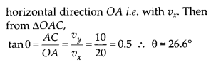 NCERT Solutions for Class 11 Physics Chapter 5 Law of Motion 10