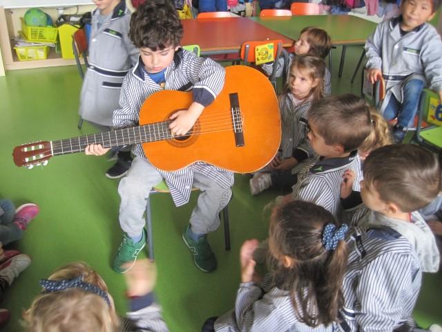 guitarra p4C