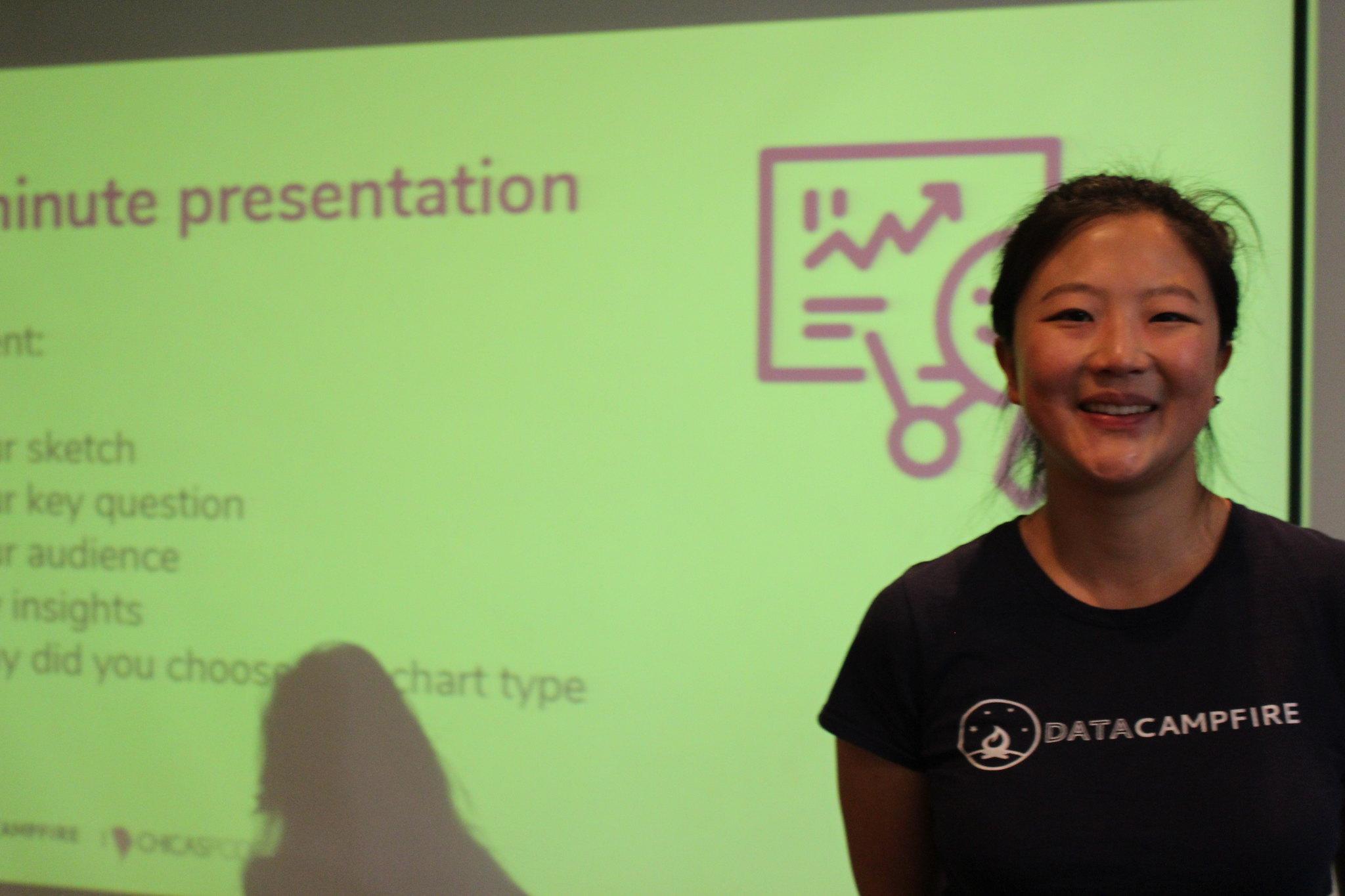 Chloe Eunsung Kim | Data Campfire