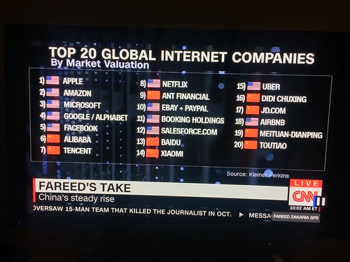 Top 20 Global Internet Companies