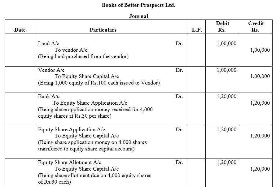 TS Grewal Accountancy Class 12 Solutions Chapter 8 Accounting for Share Capital Q34.1