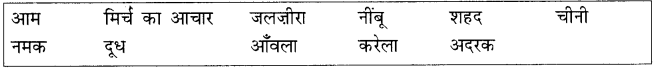 NCERT Solutions for Class 2 Hindi Chapter 10 मीठी सारंगी 3