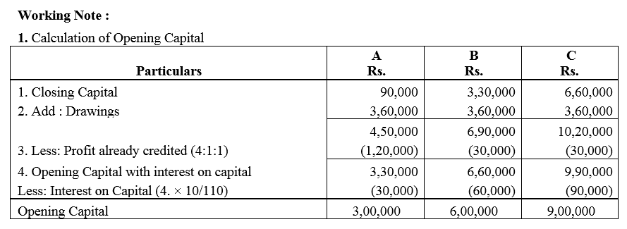 TS Grewal Accountancy Class 12 Solutions Chapter 1 Accounting for Partnership Firms - Fundamentals Q74.1