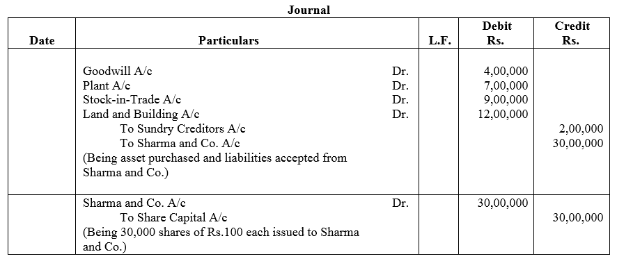 TS Grewal Accountancy Class 12 Solutions Chapter 8 Accounting for Share Capital Q35