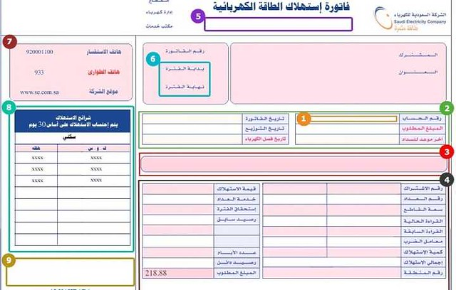 2700 A Guide to read and understand your Saudi Electricity Bill