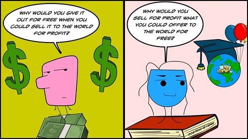Free vs Profit