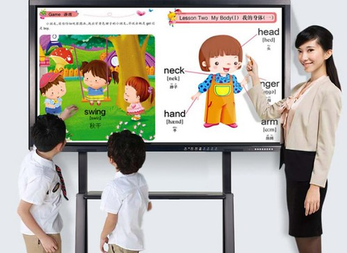 interactive whiteboards for schools