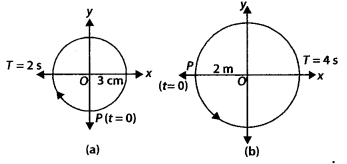NCERT Solutions for Class 11 Physics Chapter 14 Oscillation 10